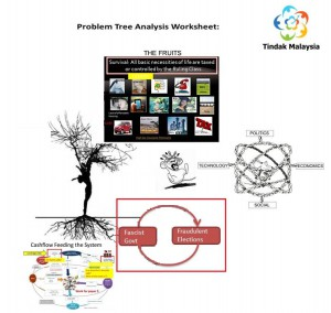 problem-tree-analysis-of-the-rat-race_a